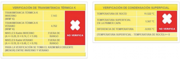 Tabla no verifica Sekurit
