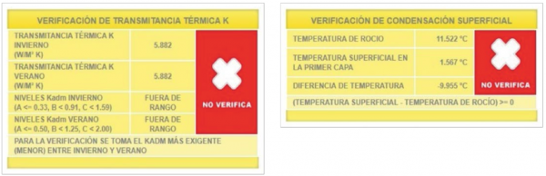 Tabla no verifica Sekurit Verticales